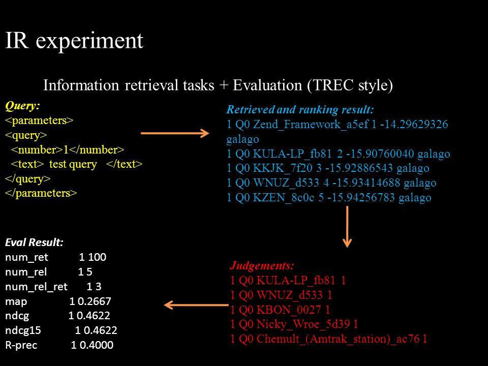 IR experiment Information retrieval tasks + Evaluation (TREC style) Query: 1 test query Retrieved and ranking result: 1 Q0 Zend_Framework_a5ef 1 -14.2