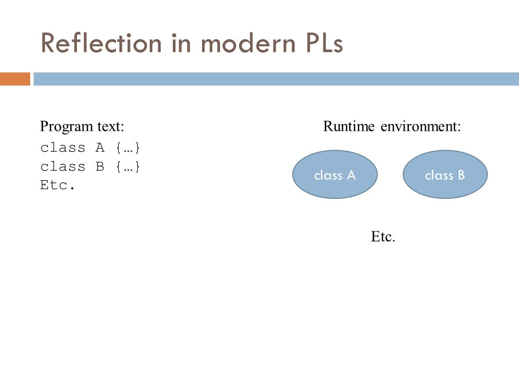 Reflection in modern PLs class A {…} class B {…} Etc.
