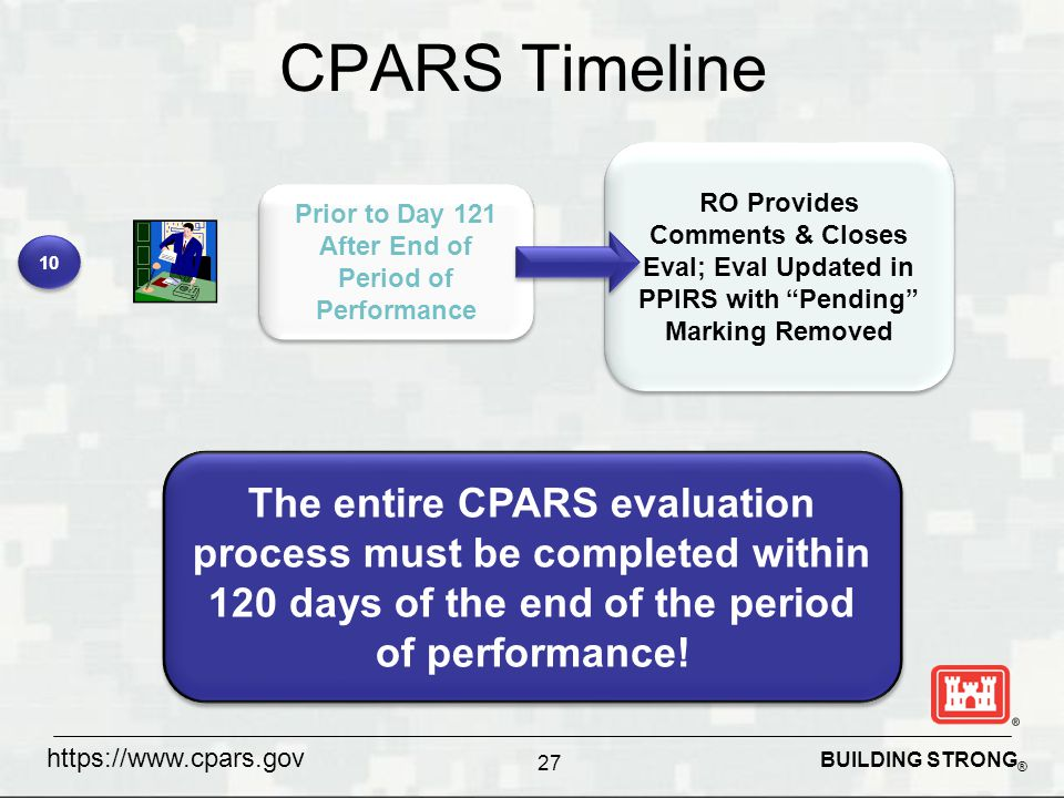 BUILDING STRONG ® CPARS Timeline 27 Prior to Day 121 After End of Period of Performance RO Provides Comments & Closes Eval; Eval Updated in PPIRS with Pending Marking Removed 10 The entire CPARS evaluation process must be completed within 120 days of the end of the period of performance.