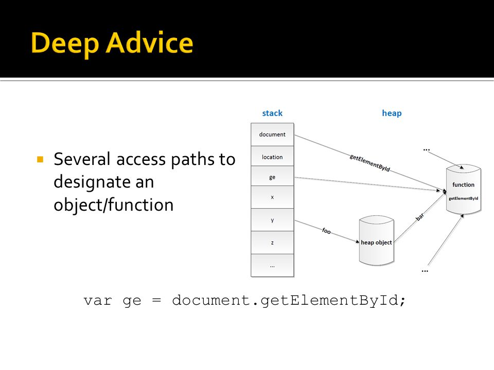  Several access paths to designate an object/function var ge = document.getElementById;