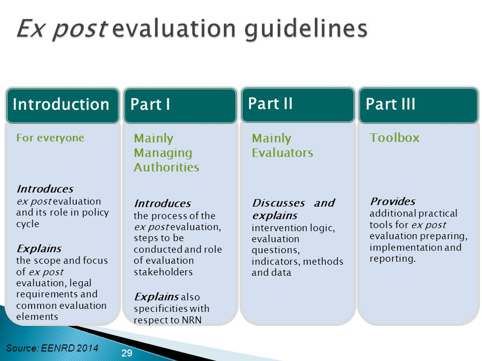 29 Mainly Managing Authorities Introduces the process of the ex post evaluation, steps to be conducted and role of evaluation stakeholders Explains also specificities with respect to NRN Part I Mainly Evaluators Discusses and explains intervention logic, evaluation questions, indicators, methods and data Part II Toolbox Provides additional practical tools for ex post evaluation preparing, implementation and reporting.