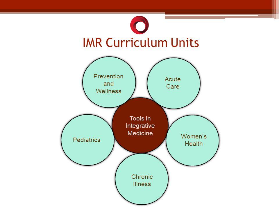 Introduction to Integrative Medicine Prevention and Wellness: U.S.