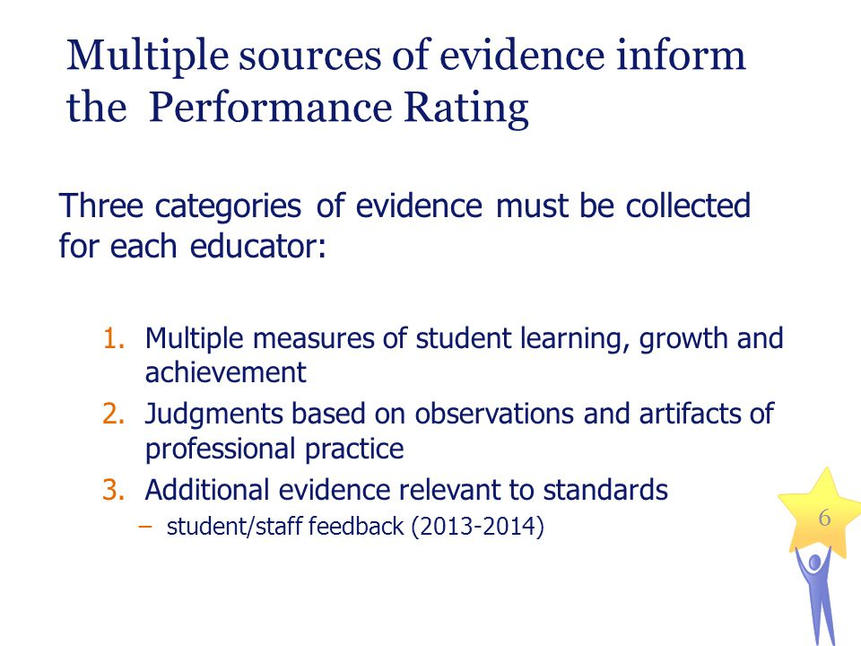 Multiple sources of evidence inform the Performance Rating Three categories of evidence must be collected for each educator: 1.Multiple measures of st