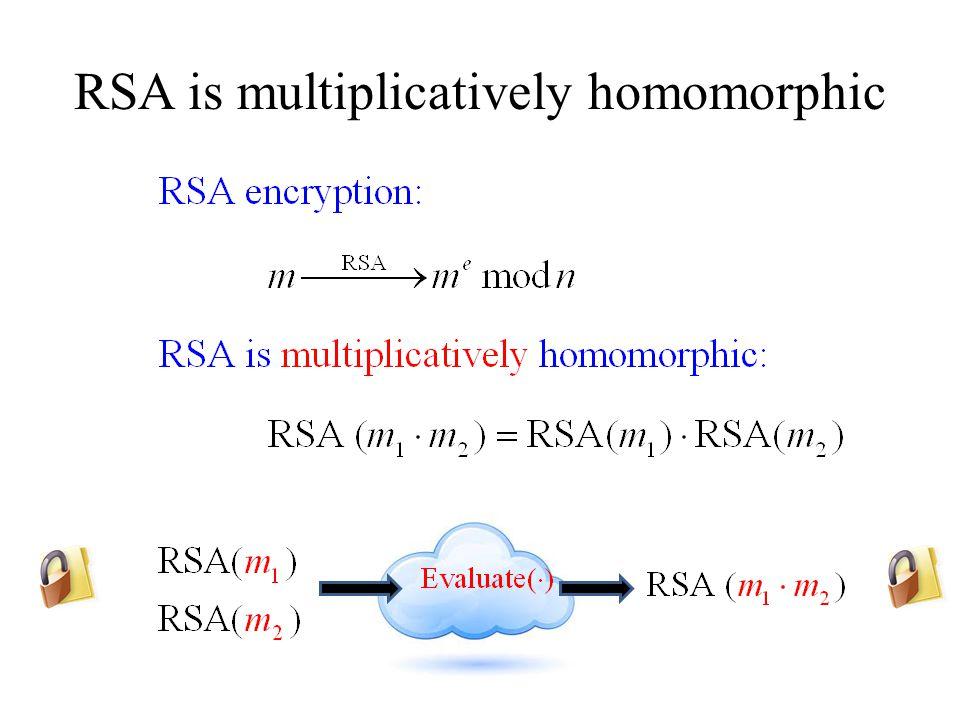 RSA is multiplicatively homomorphic