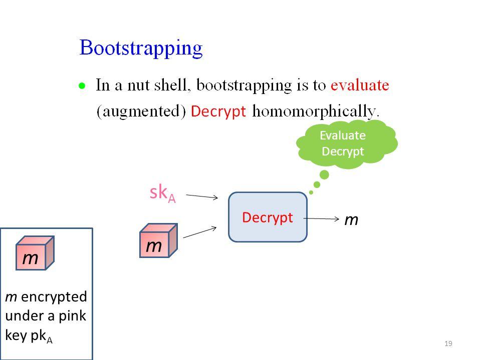 19 m m sk A Decrypt m encrypted under a pink key pk A Evaluate Decrypt m