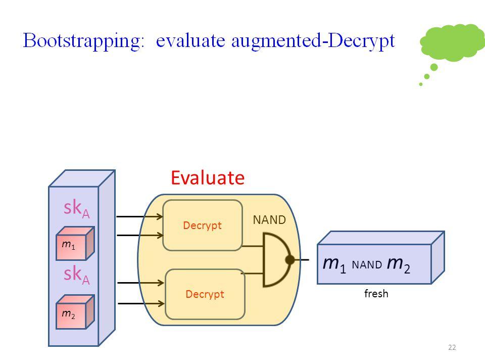 Decrypt sk A c 1 sk A c 2 NAND m 1 NAND m 2 Evaluate 22 fresh m1m1 m2m2