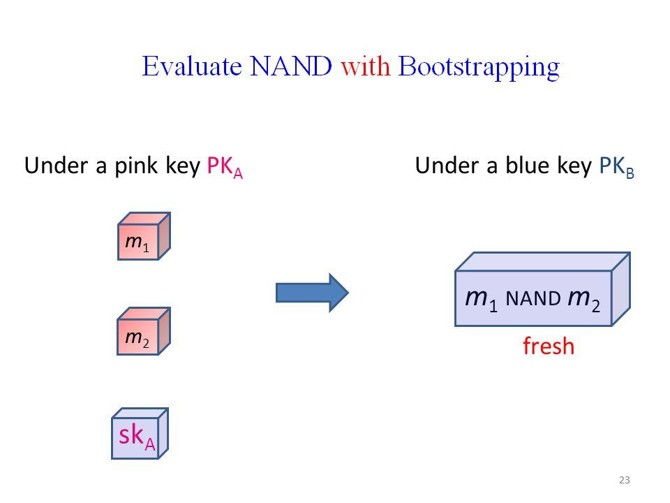 23 m 1 NAND m 2 23 fresh m1m1 m2m2 sk A Under a pink key PK A Under a blue key PK B