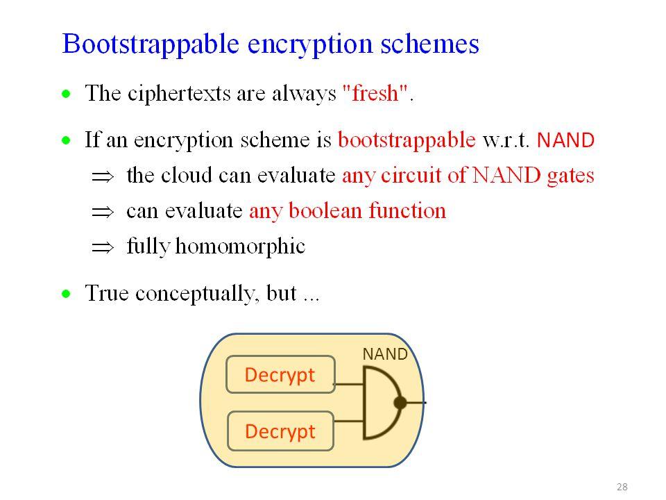 28 Decrypt NAND