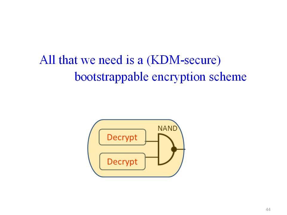 44 Decrypt NAND