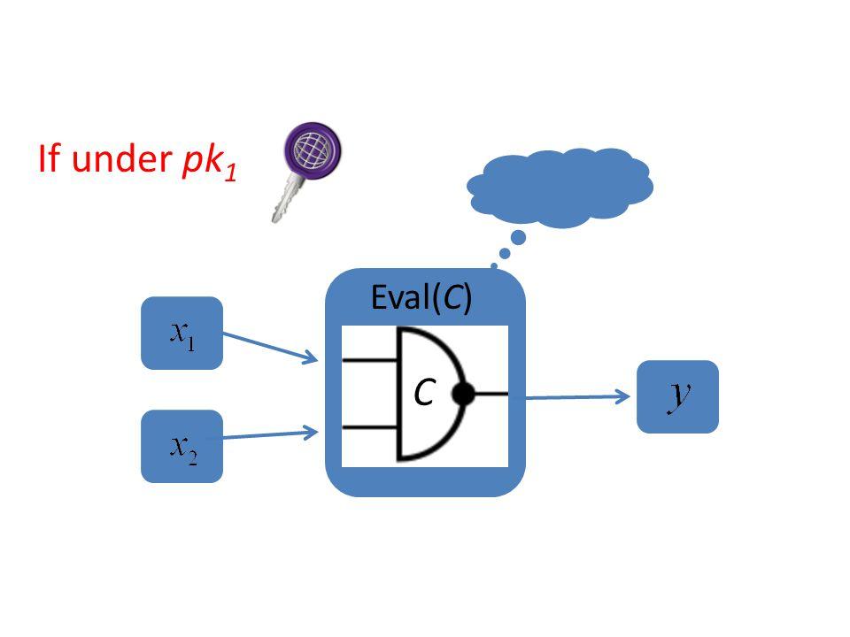 Eval(C) If under pk 1 C