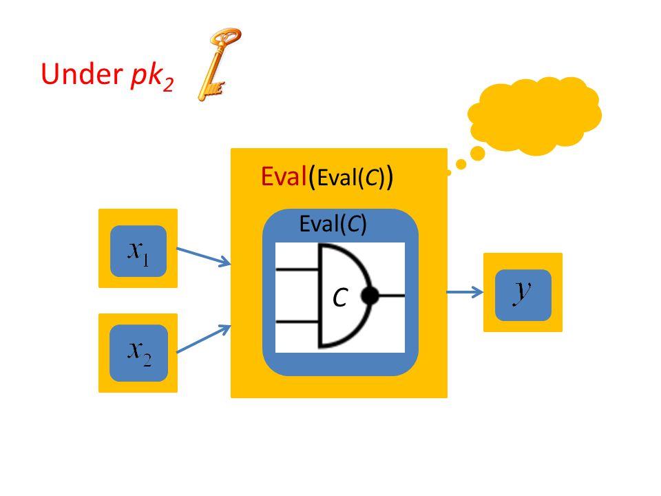 Eval(C) Eval( Eval(C) ) Under pk 2 C