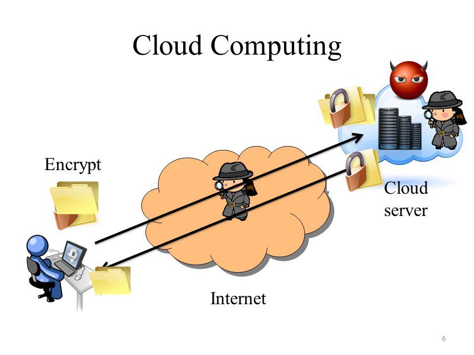 Cloud Computing 6 Cloud server Internet Encrypt