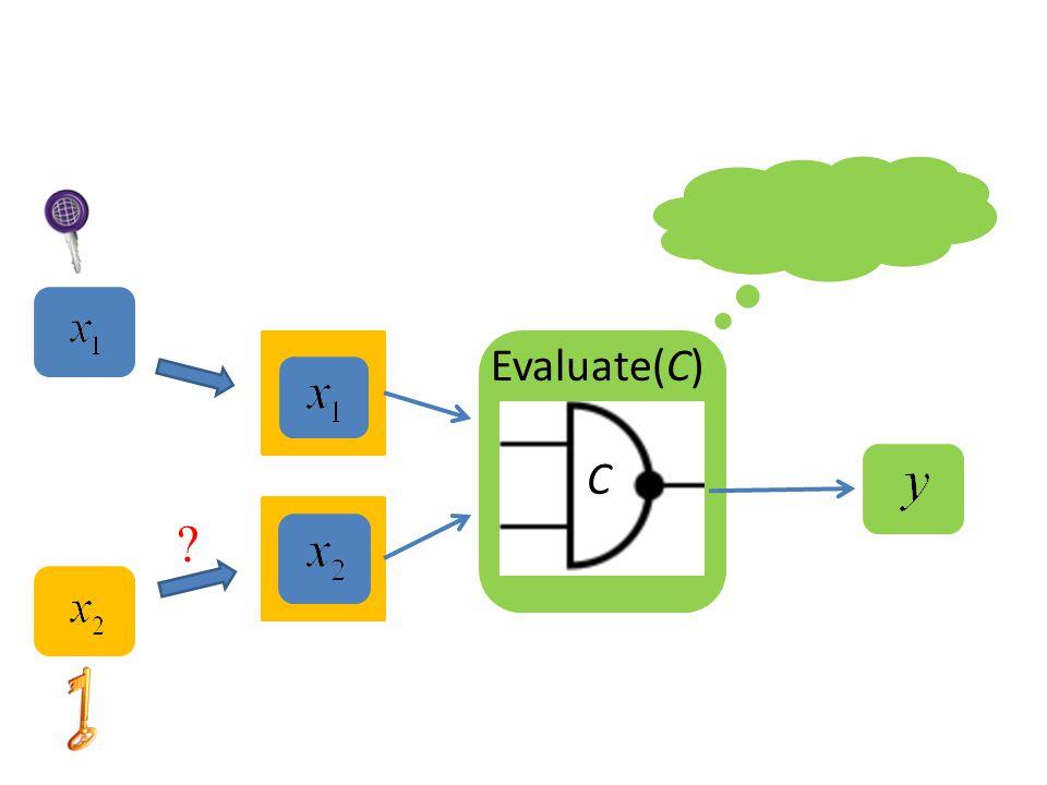 Evaluate(C) C