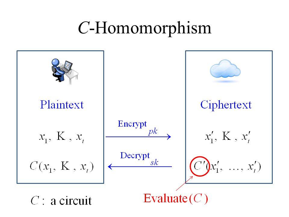 C-Homomorphism