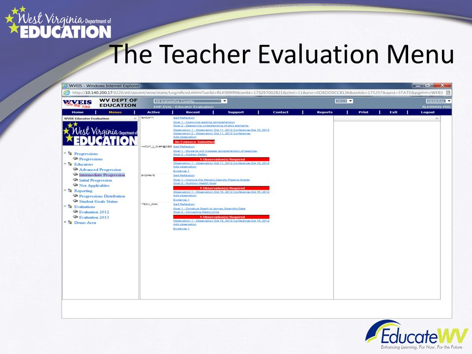 The Teacher Evaluation Menu