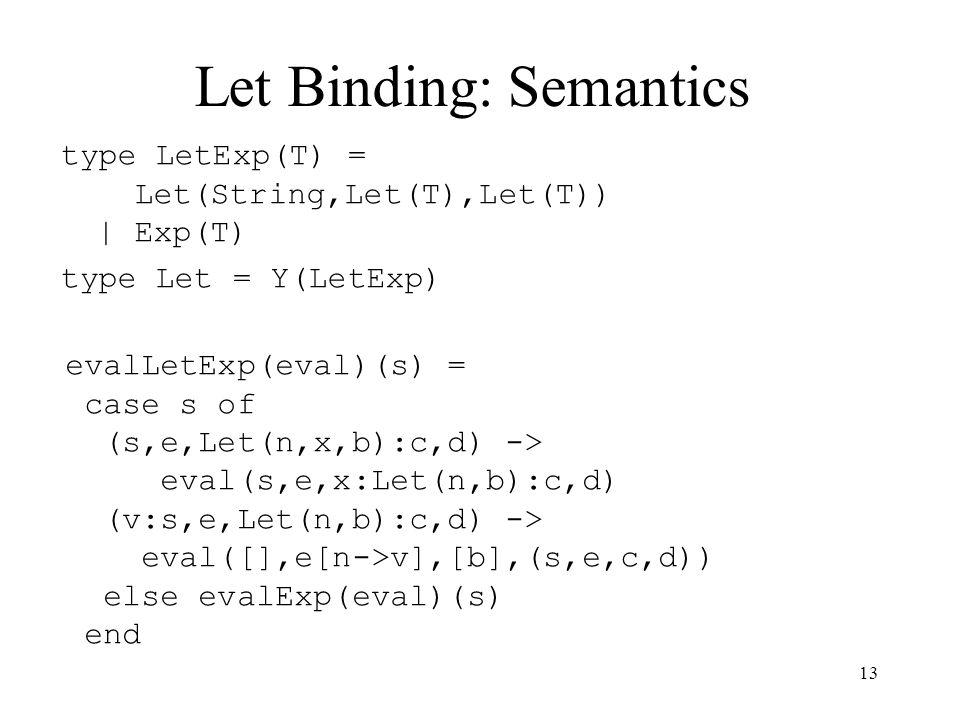 Let Binding: Semantics type LetExp(T) = Let(String,Let(T),Let(T)) | Exp(T) type Let = Y(LetExp) evalLetExp(eval)(s) = case s of (s,e,Let(n,x,b):c,d) -