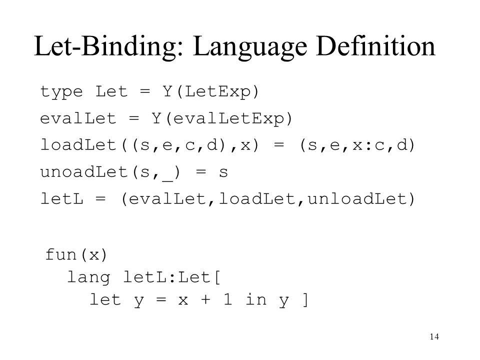 Let-Binding: Language Definition type Let = Y(LetExp) evalLet = Y(evalLetExp) loadLet((s,e,c,d),x) = (s,e,x:c,d) unoadLet(s,_) = s letL = (evalLet,loa
