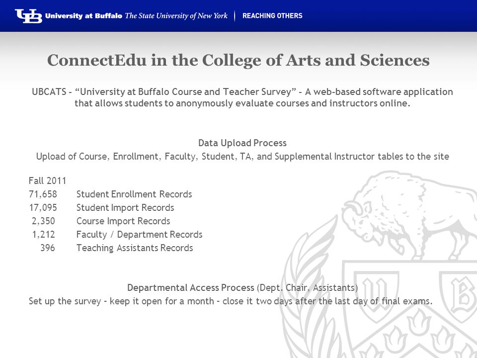 ConnectEdu in the College of Arts and Sciences UBCATS - University at Buffalo Course and Teacher Survey - A web-based software application that allows students to anonymously evaluate courses and instructors online.