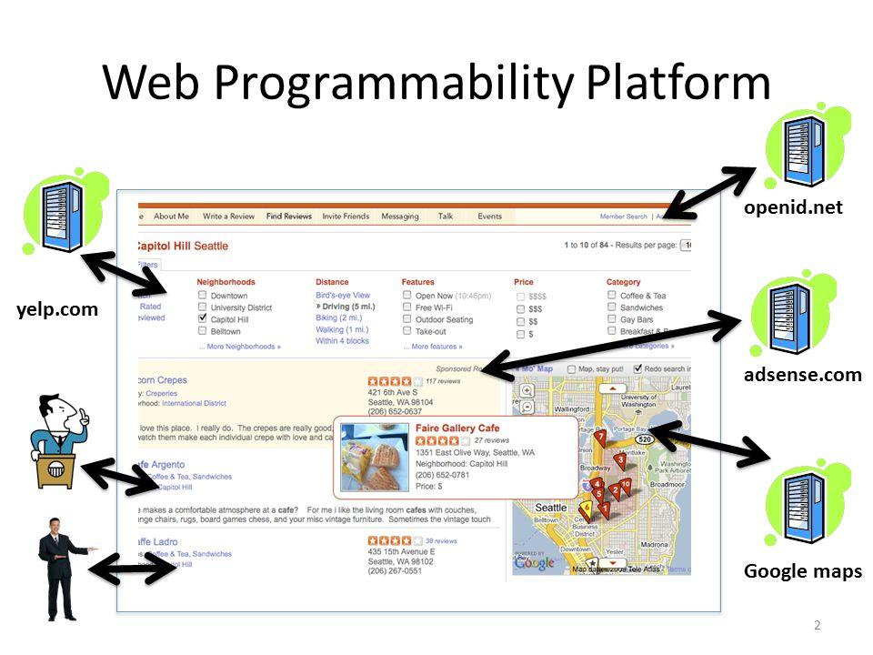 Rich Internet Applications are Dynamic Yelp.com: main.js … jQuery.js … adSense.js … GoogleMaps.js … OpenID_API.js 3 flexible runtime composition … but little control.