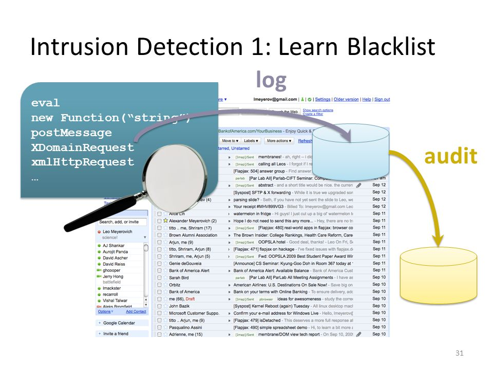 Intrusion Detection 1: Learn Blacklist 31 eval new Function( string ) postMessage XDomainRequest xmlHttpRequest … eval new Function( string ) postMessage XDomainRequest xmlHttpRequest … log audit