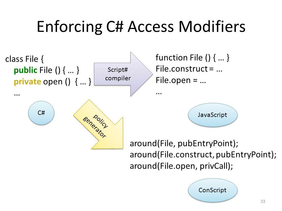 Enforcing C# Access Modifiers 33 class File { public File () { … } private open () { … } … C# JavaScript function File () { … } File.construct = … File.open = … … Script# compiler Script# compiler policy generator policy generator around(File, pubEntryPoint); around(File.construct, pubEntryPoint); around(File.open, privCall); ConScript