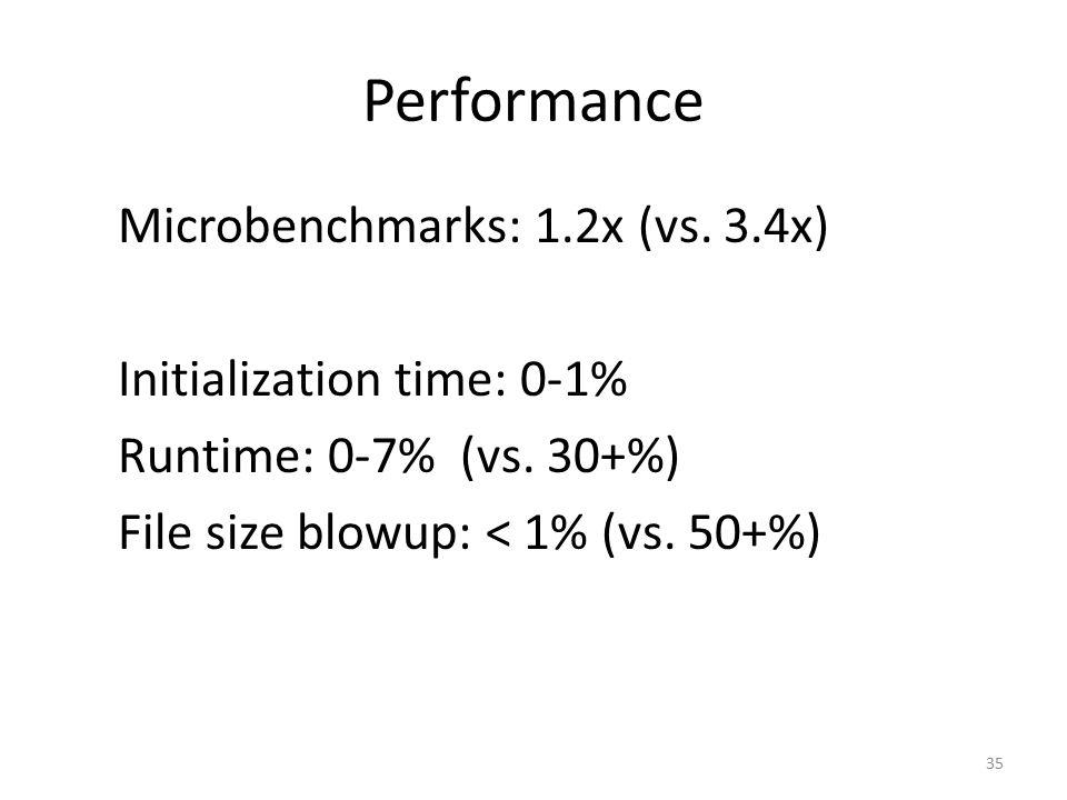 Performance Microbenchmarks: 1.2x (vs. 3.4x) Initialization time: 0-1% Runtime: 0-7% (vs.