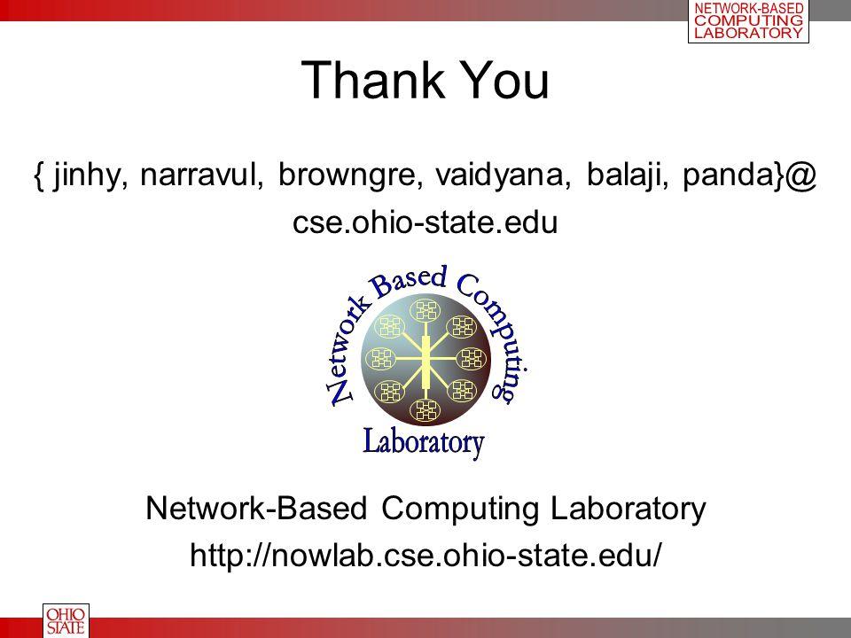 Thank You { jinhy, narravul, browngre, vaidyana, balaji, panda}@ cse.ohio-state.edu Network-Based Computing Laboratory http://nowlab.cse.ohio-state.edu/
