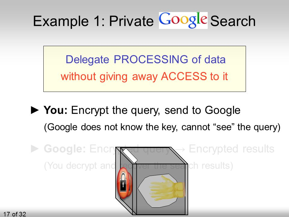 Example 1: Private Search Delegate PROCESSING of data without giving away ACCESS to it ► You: Encrypt the query, send to Google (Google does not know the key, cannot see the query) ► Google: Encrypted query → Encrypted results (You decrypt and recover the search results) 17 of 32