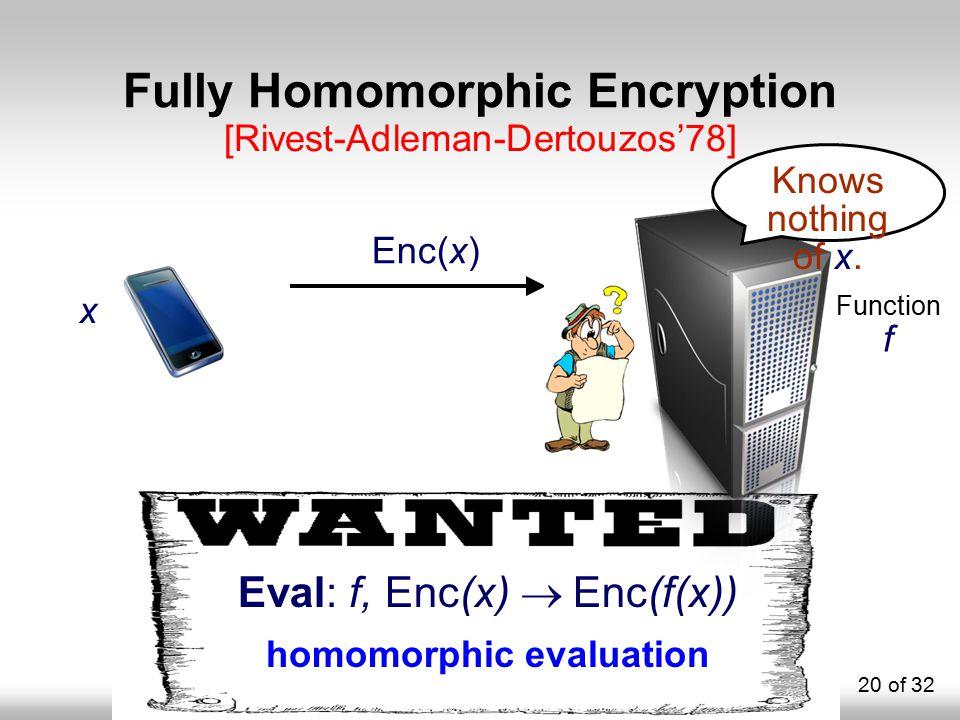 Fully Homomorphic Encryption Function f x Enc(x) Eval: f, Enc(x)  Enc(f(x)) homomorphic evaluation Knows nothing of x.