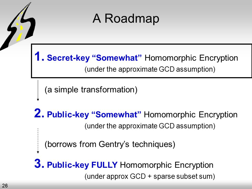 A Roadmap 1.Secret-key Somewhat Homomorphic Encryption (under the approximate GCD assumption) 2.