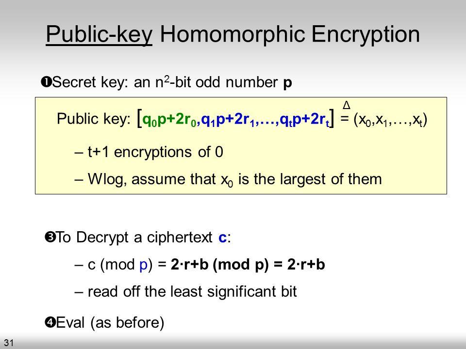 Public-key Homomorphic Encryption  Secret key: an n 2 -bit odd number p  To Decrypt a ciphertext c: – c (mod p) = 2·r+b (mod p) = 2·r+b – read off the least significant bit  Eval (as before) Public key: [ q 0 p+2r 0,q 1 p+2r 1,…,q t p+2r t ] = (x 0,x 1,…,x t ) – t+1 encryptions of 0 Δ – Wlog, assume that x 0 is the largest of them 31
