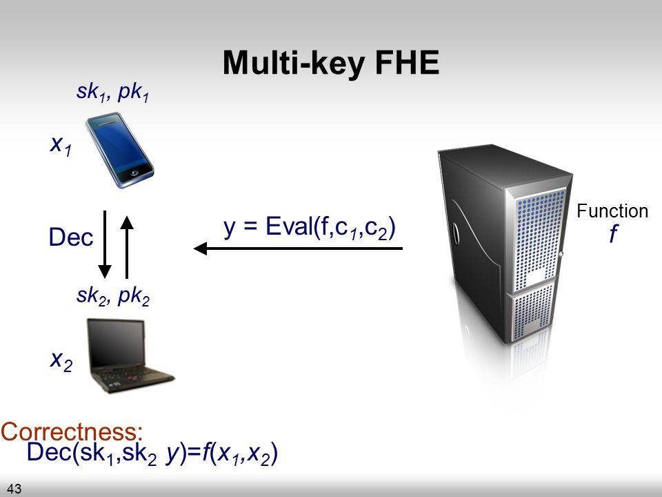 Multi-key FHE Function f x1x1 y = Eval(f,c 1,c 2 ) Dec(sk 1,sk 2 y)=f(x 1,x 2 ) Correctness: x2x2 sk 1, pk 1 sk 2, pk 2 Dec 43