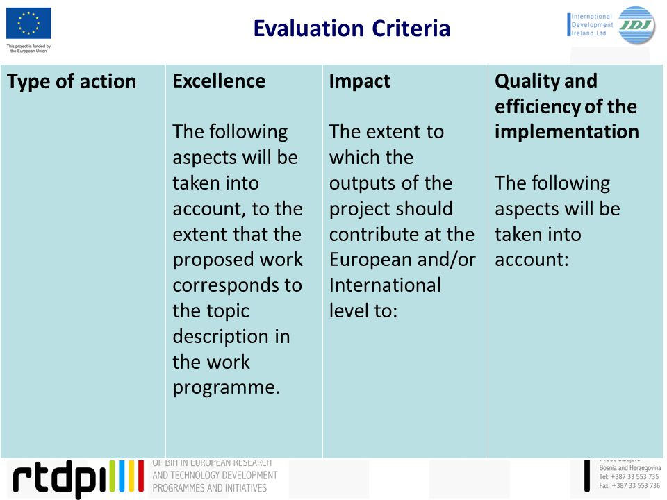 Evaluation Criteria Type of action Excellence The following aspects will be taken into account, to the extent that the proposed work corresponds to th