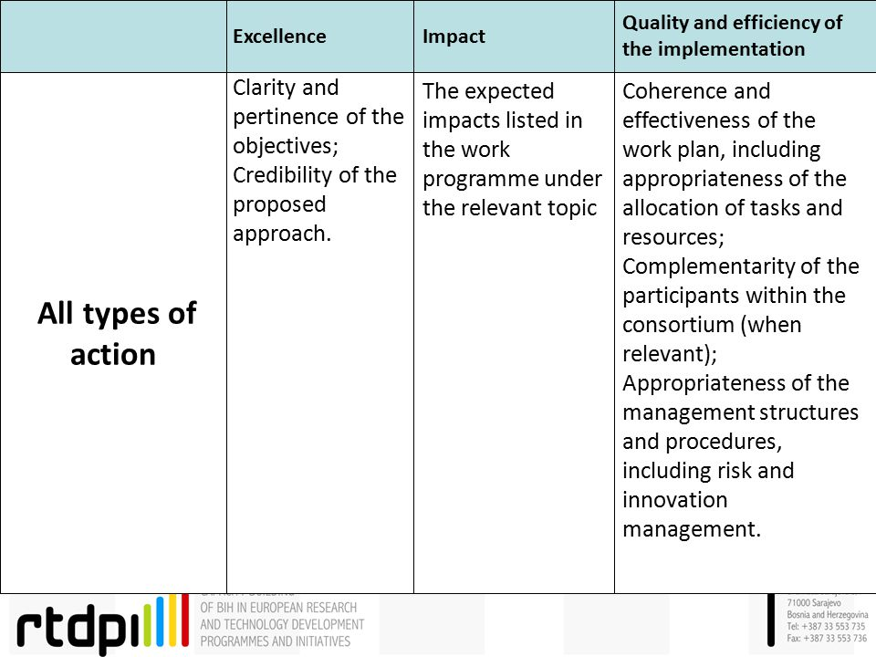 ExcellenceImpact Quality and efficiency of the implementation All types of action Clarity and pertinence of the objectives; Credibility of the proposed approach.