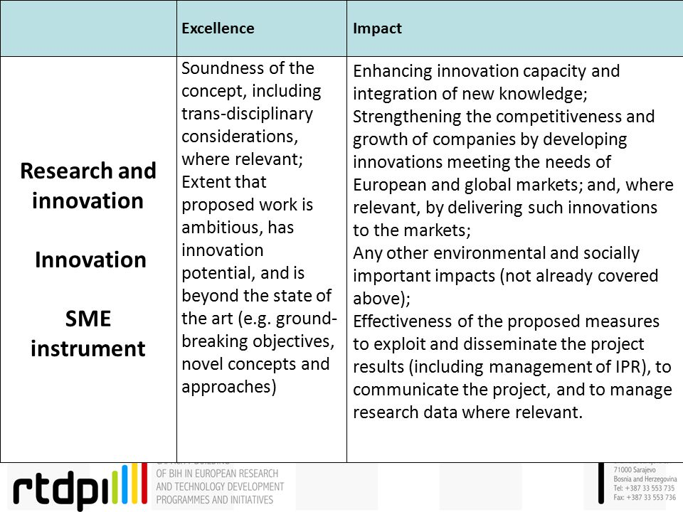 ExcellenceImpact Research and innovation Innovation SME instrument Soundness of the concept, including trans-disciplinary considerations, where relevant; Extent that proposed work is ambitious, has innovation potential, and is beyond the state of the art (e.g.
