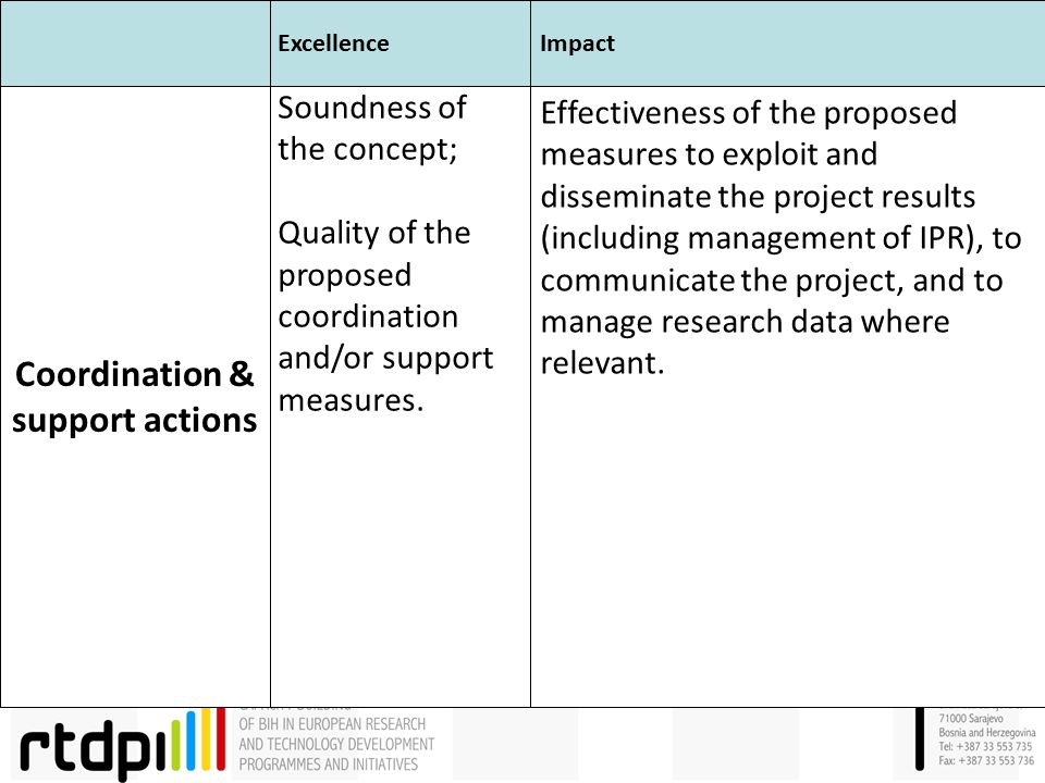 ExcellenceImpact Coordination & support actions Soundness of the concept; Quality of the proposed coordination and/or support measures.