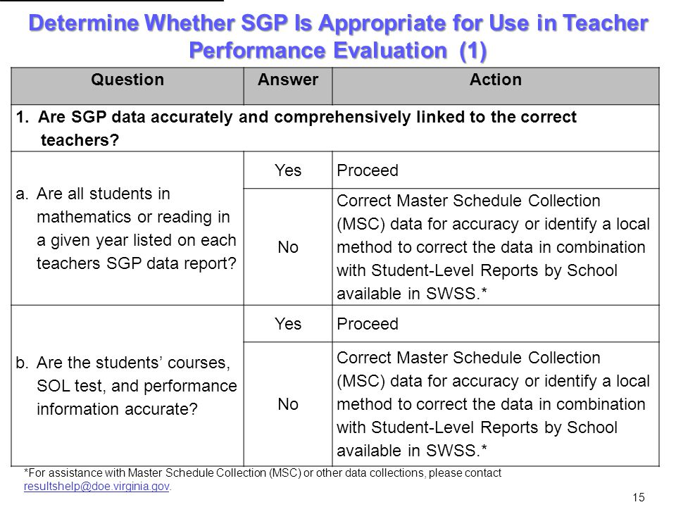 QuestionAnswerAction 1. Are SGP data accurately and comprehensively linked to the correct teachers? a.Are all students in mathematics or reading in a