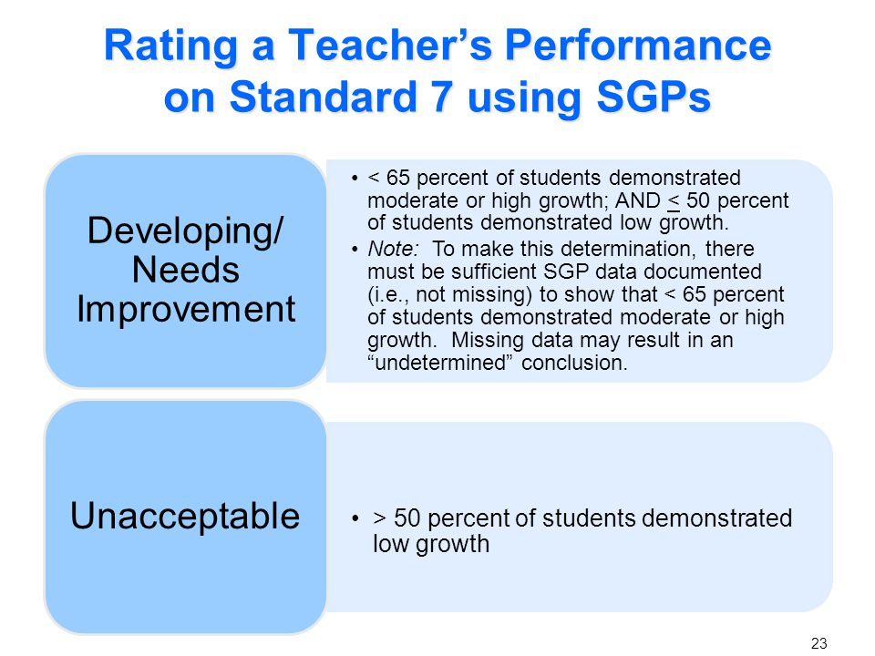 Rating a Teacher's Performance on Standard 7 using SGPs < 65 percent of students demonstrated moderate or high growth; AND < 50 percent of students de