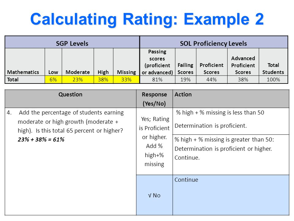 Calculating Rating: Example 2 Question Response (Yes/No) Action 4. Add the percentage of students earning moderate or high growth (moderate + high). I