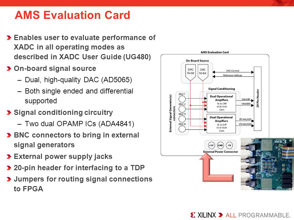 AMS Evaluation Card Enables user to evaluate performance of XADC in all operating modes as described in XADC User Guide (UG480) On-board signal source –Dual, high-quality DAC (AD5065) –Both single ended and differential supported Signal conditioning circuitry –Two dual OPAMP ICs (ADA4841) BNC connectors to bring in external signal generators External power supply jacks 20-pin header for interfacing to a TDP Jumpers for routing signal connections to FPGA