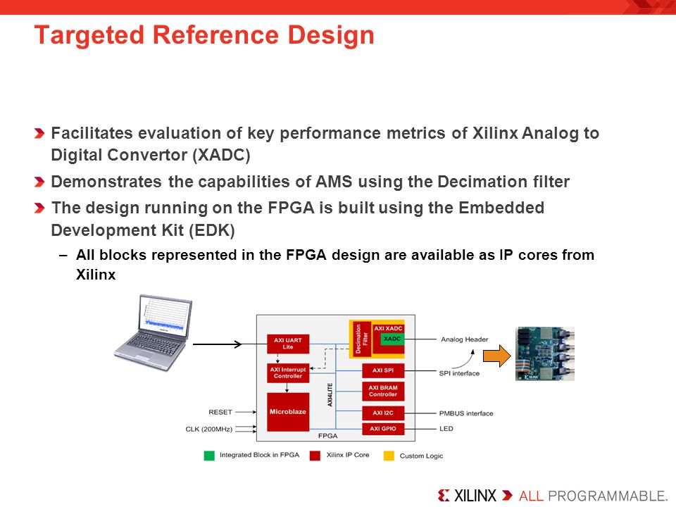 Targeted Reference Design Facilitates evaluation of key performance metrics of Xilinx Analog to Digital Convertor (XADC) Demonstrates the capabilities of AMS using the Decimation filter The design running on the FPGA is built using the Embedded Development Kit (EDK) –All blocks represented in the FPGA design are available as IP cores from Xilinx