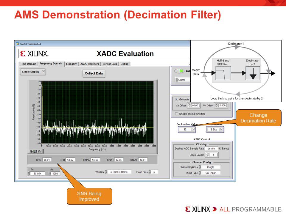 AMS Demonstration (Decimation Filter) SNR Being Improved Change Decimation Rate