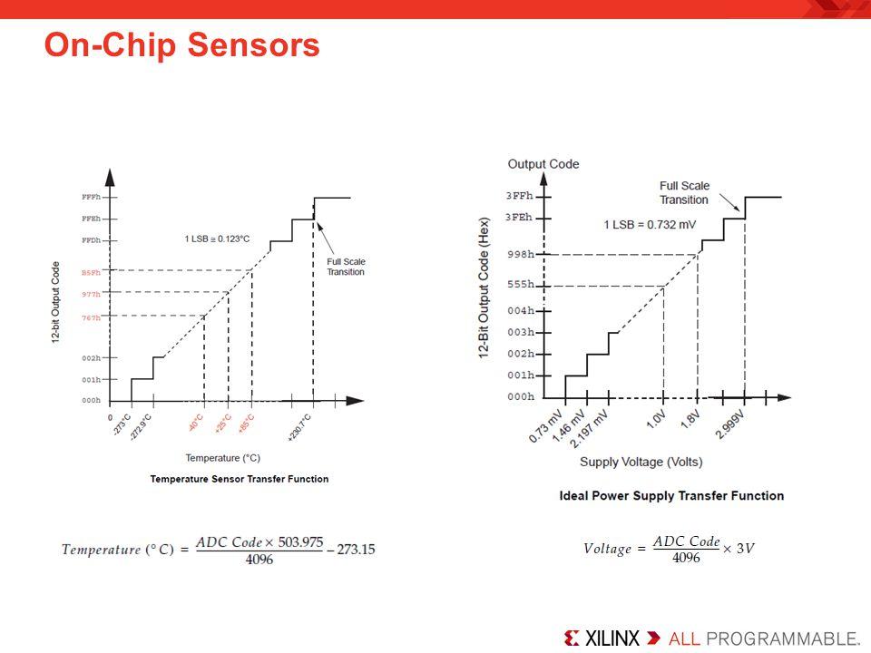 On-Chip Sensors