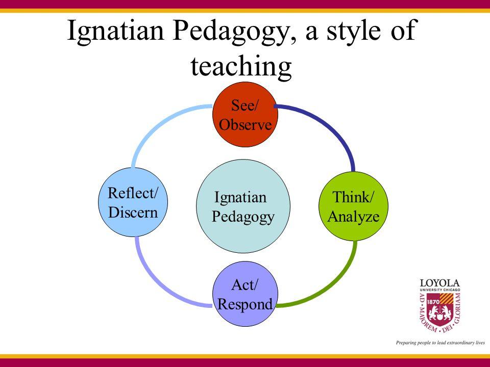 Ignatian Pedagogy, a style of teaching Ignatian Pedagogy See/ Observe Reflect/ Discern Act/ Respond Think/ Analyze