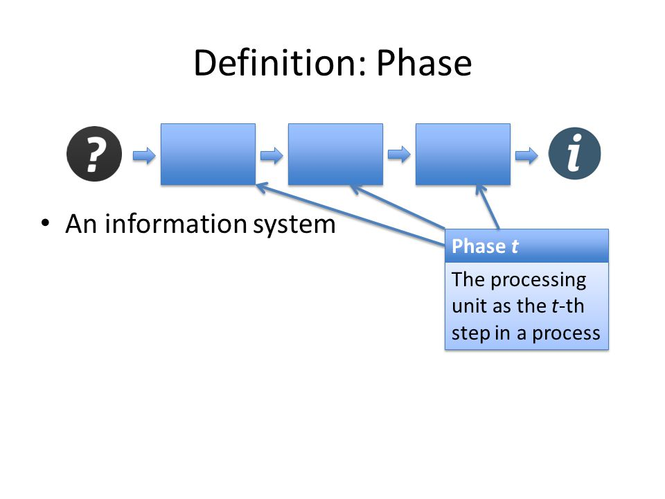 Definition: Phase An information system Phase t The processing unit as the t-th step in a process