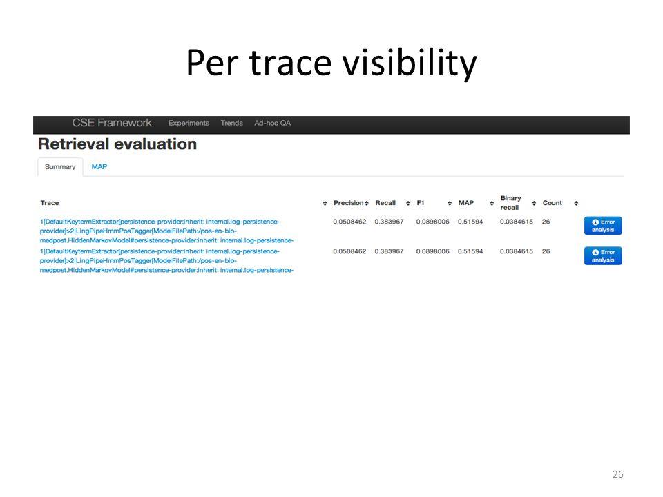 Per trace visibility 26
