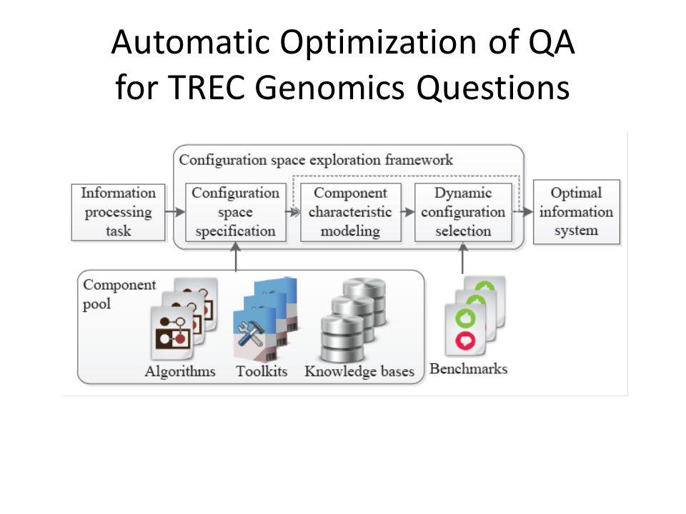 Automatic Optimization of QA for TREC Genomics Questions