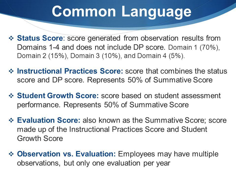 Deliberate Practice Classroom Teachers can begin the Deliberate Practice process.
