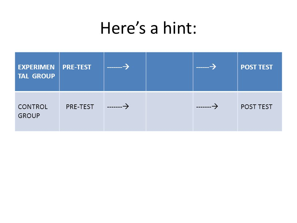 Here's a hint: EXPERIMEN TAL GROUP PRE-TEST-------  ------  POST TEST CONTROL GROUP PRE-TEST-------  POST TEST