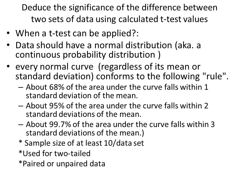 Deduce the significance of the difference between two sets of data using calculated t-test values When a t-test can be applied?: Data should have a normal distribution (aka.